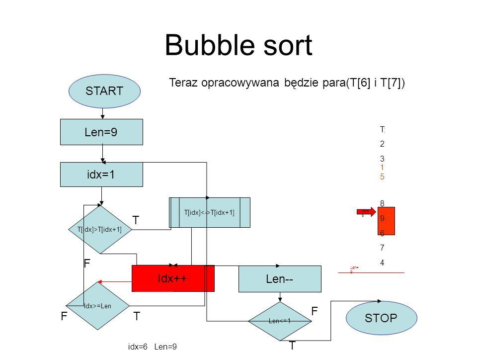 T[idx]<->T[idx+1]